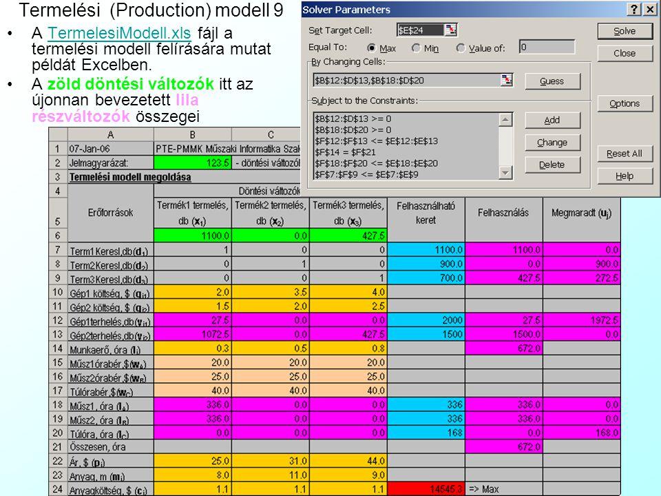 Termelési (Production) modell 8 A modellek legtömörebb felírási formája a mátrix-algebrai forma.