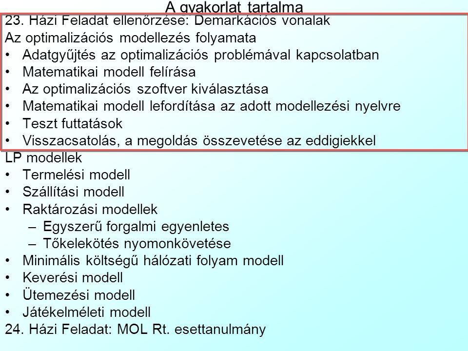 A gyakorlat tartalma 23.