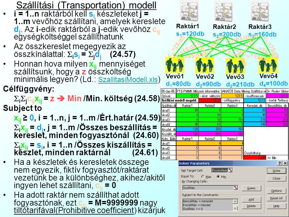 Termelési (Production) modell 10 A Solver modell nehezen érthető a cellahivatkozások miatt. Ezen úgy segíthetünk, ha Excelben az Beszúrás|Név|Definál.