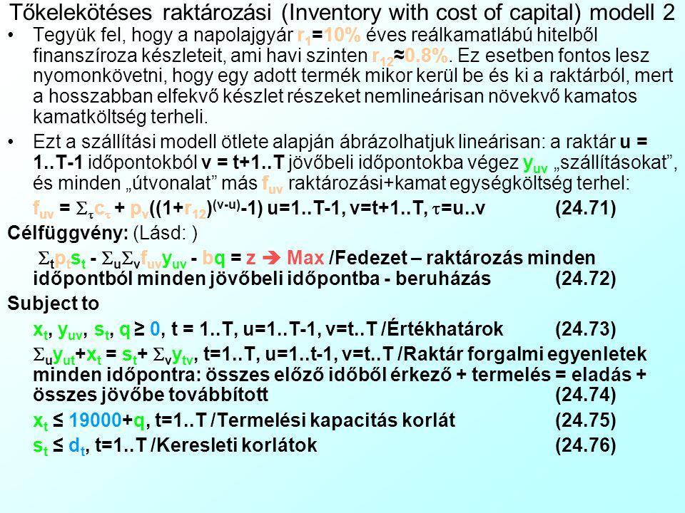 Tőkelekötéses raktározási (Inventory with cost of capital) modell 1 A raktározás tőkeköltségének helyes számításához ismernünk kell néhány fogalmat a kamatozással kapcsolatban: A bankok a hiteleik költségét mindig n t, t=1 éves nominális kamatláb, % (Annual Nominal Interest) szintjén adják meg, ahol t = 1..T az évente megjelenő kamatperiódusok számát jelenti Ehhez még hozzá kell adni a h 1 %-os kezelési költségeket, rendelkezésre tartási jutalékot, kockázati prémiumot, stb.