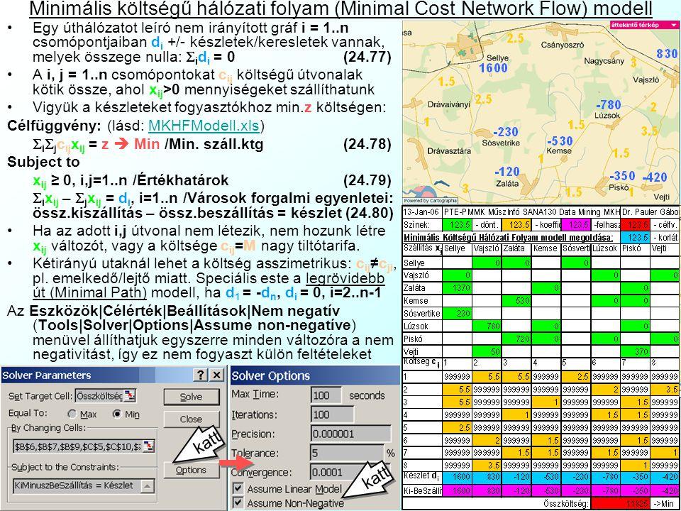 Tőkelekötéses raktározási (Inventory with cost of capital) modell 3 A TokeLekotModell.xls fájl a tőkelekötéses raktározási modellre mutat példát Excel
