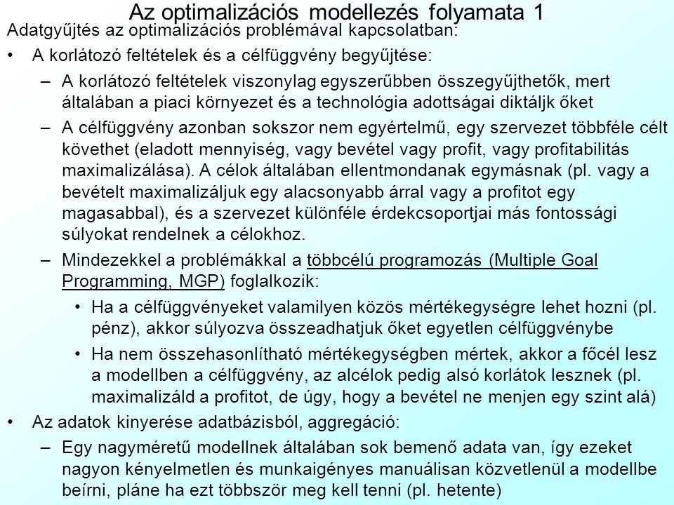 A gyakorlat tartalma 23. Házi Feladat ellenőrzése: Demarkációs vonalak Az optimalizációs modellezés folyamata Adatgyűjtés az optimalizációs problémáva