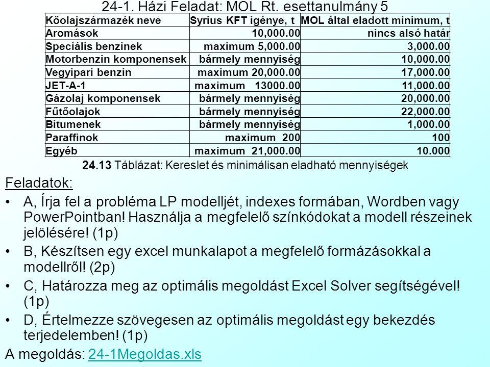24-1. Házi Feladat: MOL Rt. esettanulmány 4 24.12 Táblázat: A Dunai Finomító által feldolgozott 10 kőolaj hozamstruktúrái Kőolajszármazék neve Hazai k