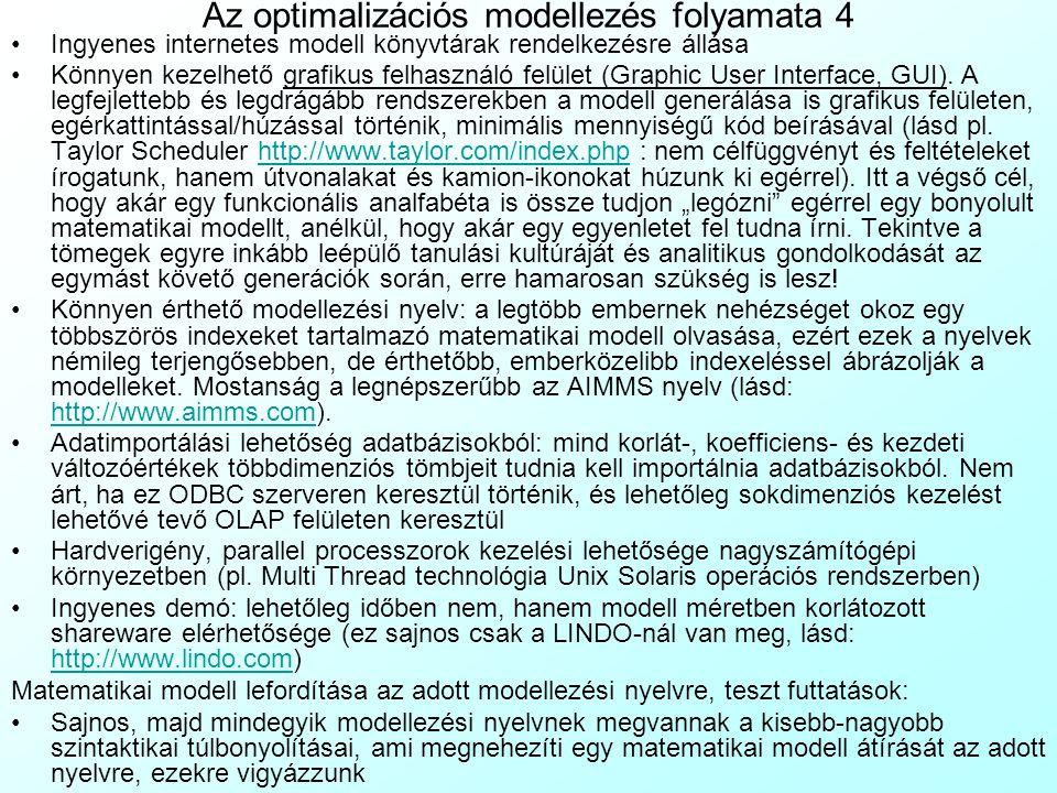 Az optimalizációs modellezés folyamata 4 Ingyenes internetes modell könyvtárak rendelkezésre állása Könnyen kezelhető grafikus felhasználó felület (Graphic User Interface, GUI).