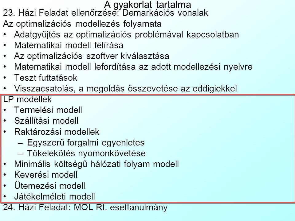 """Az optimalizációs modellezés folyamata 5 Visszacsatolás, a megoldás összevetése az eddigiekkel: Nem hiszünk el kapásból mindent, csak azért, mert """"a g"""