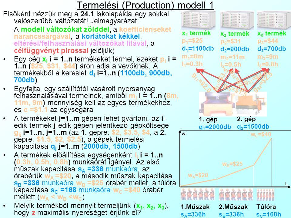 Termelési (Production) modell 10 A Solver modell nehezen érthető a cellahivatkozások miatt.