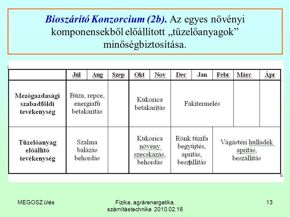 """MEGOSZ ülésFizika, agrárenergetika, számítástechnika 2010.02.16 13 Bioszárító Konzorcium (2b). Az egyes növényi komponensekből előállított """"tüzelőanya"""