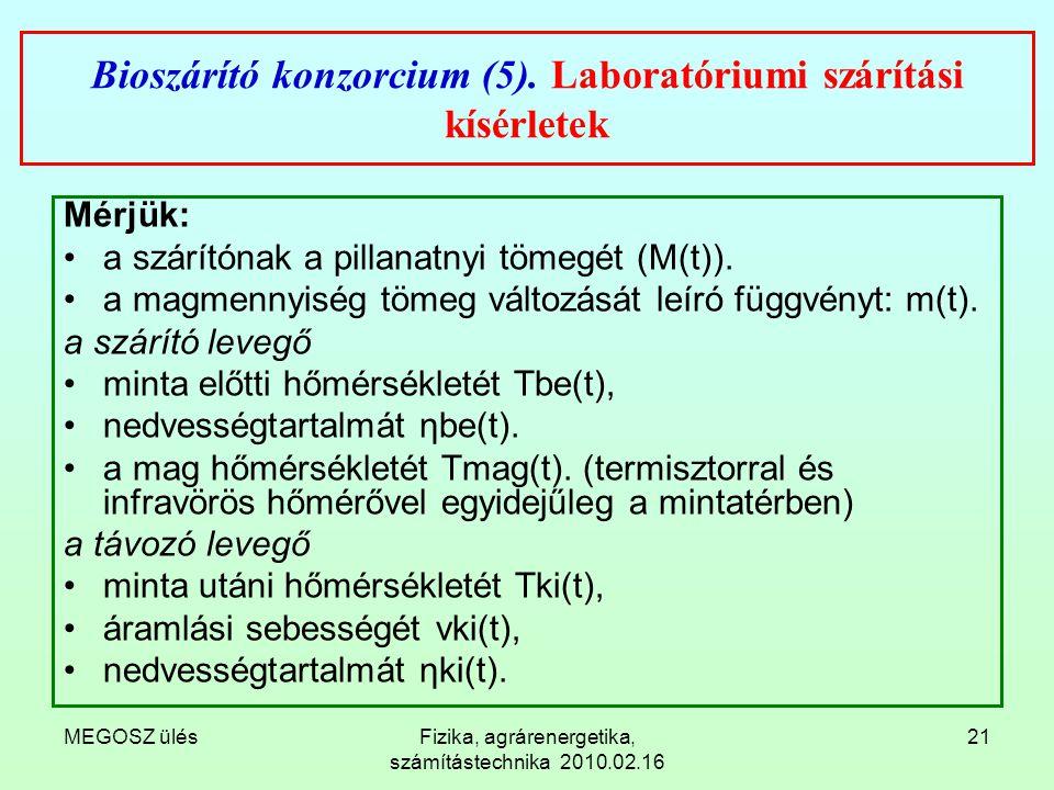 MEGOSZ ülésFizika, agrárenergetika, számítástechnika 2010.02.16 21 Bioszárító konzorcium (5). Laboratóriumi szárítási kísérletek Mérjük: a szárítónak