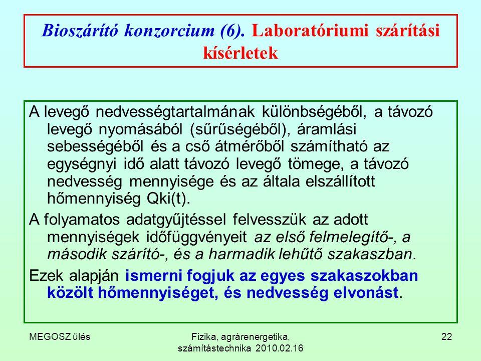 MEGOSZ ülésFizika, agrárenergetika, számítástechnika 2010.02.16 22 Bioszárító konzorcium (6). Laboratóriumi szárítási kísérletek A levegő nedvességtar