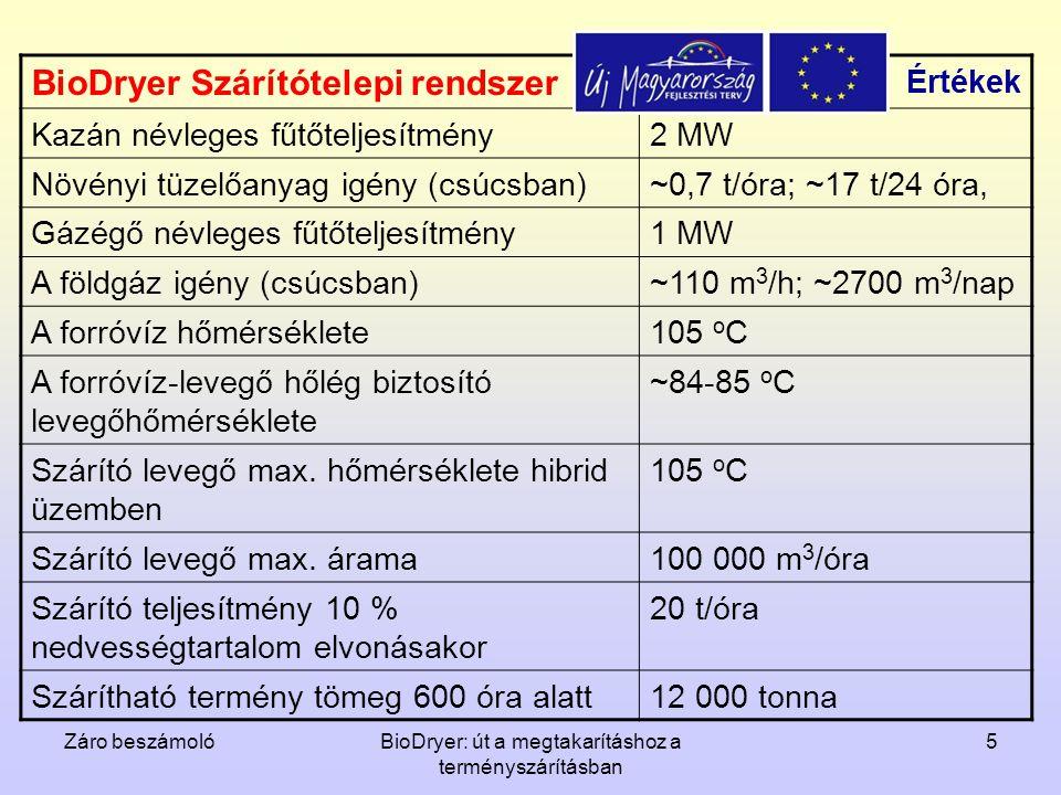 Záro beszámolóBioDryer: út a megtakarításhoz a terményszárításban 5 BioDryer Szárítótelepi rendszer Értékek Kazán névleges fűtőteljesítmény2 MW Növény