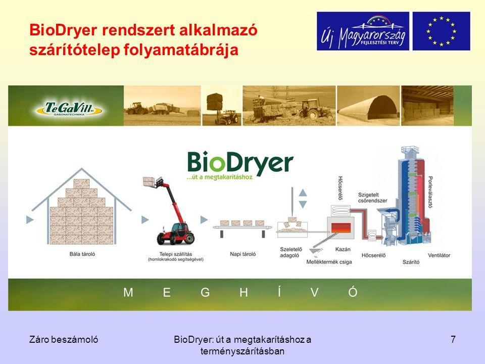 Záro beszámolóBioDryer: út a megtakarításhoz a terményszárításban 7 BioDryer rendszert alkalmazó szárítótelep folyamatábrája