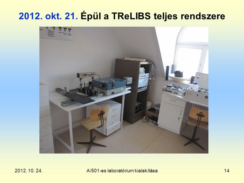 2012. 10. 24.A/501-es laboratórium kialakítása14 2012. okt. 21. Épül a TReLIBS teljes rendszere