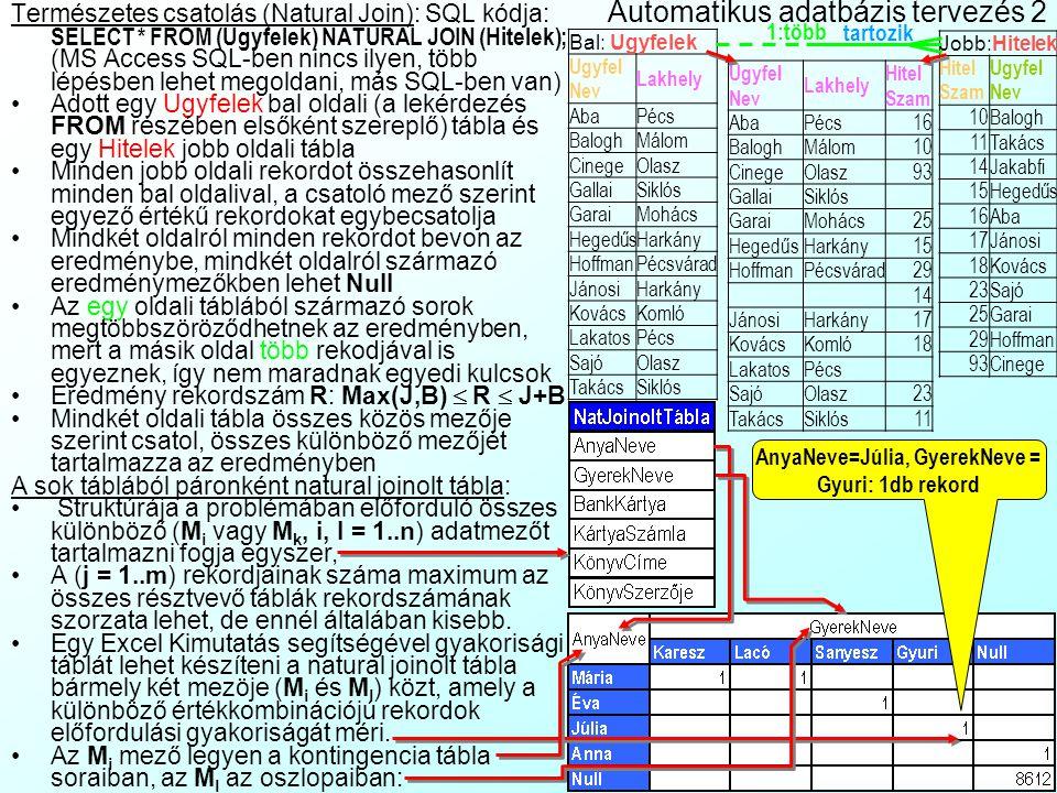 Az automatikus relációs adatbázis tervezés elmélete 1 A fentiekből látható, hogy az automatizált relációs adatbázis tervezés nem egyszerű dolog, és vi