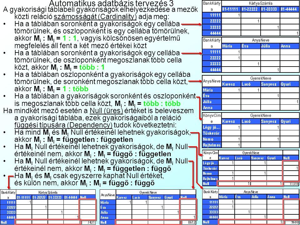 Automatikus adatbázis tervezés 2 Természetes csatolás (Natural Join): SQL kódja: SELECT * FROM (Ugyfelek) NATURAL JOIN (Hitelek); (MS Access SQL-ben n