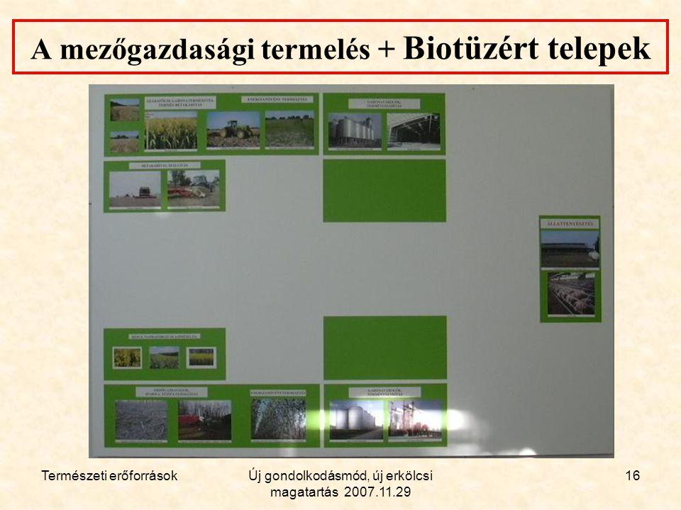 Természeti erőforrásokÚj gondolkodásmód, új erkölcsi magatartás 2007.11.29 16 A mezőgazdasági termelés + Biotüzért telepek