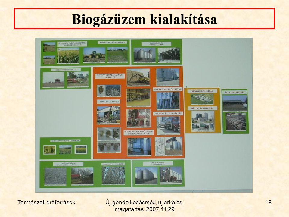 Természeti erőforrásokÚj gondolkodásmód, új erkölcsi magatartás 2007.11.29 18 Biogázüzem kialakítása