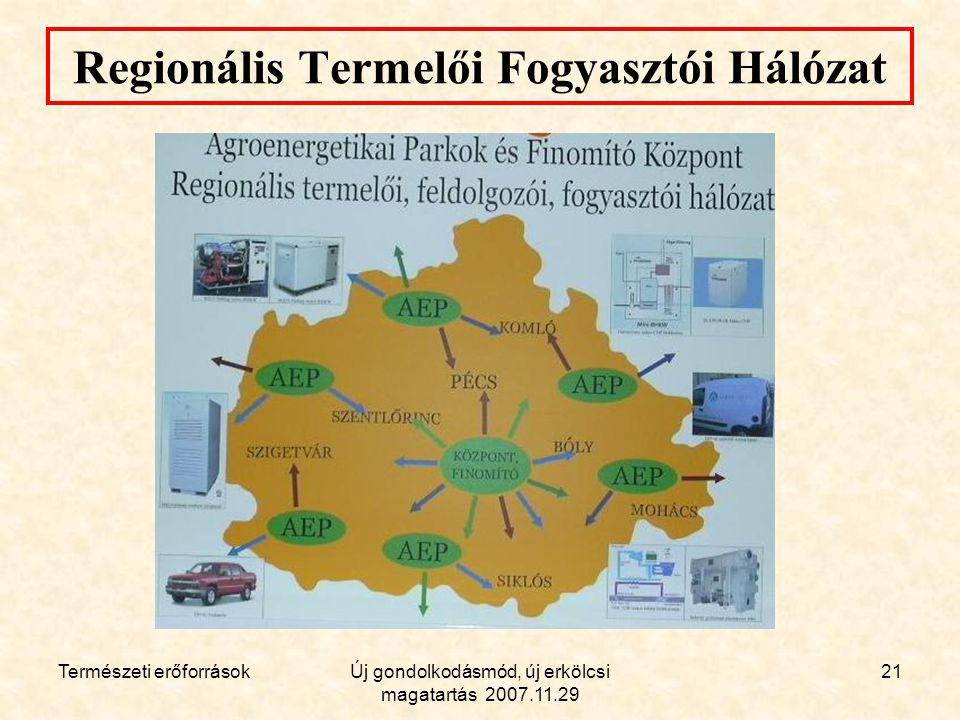 Természeti erőforrásokÚj gondolkodásmód, új erkölcsi magatartás 2007.11.29 21 Regionális Termelői Fogyasztói Hálózat