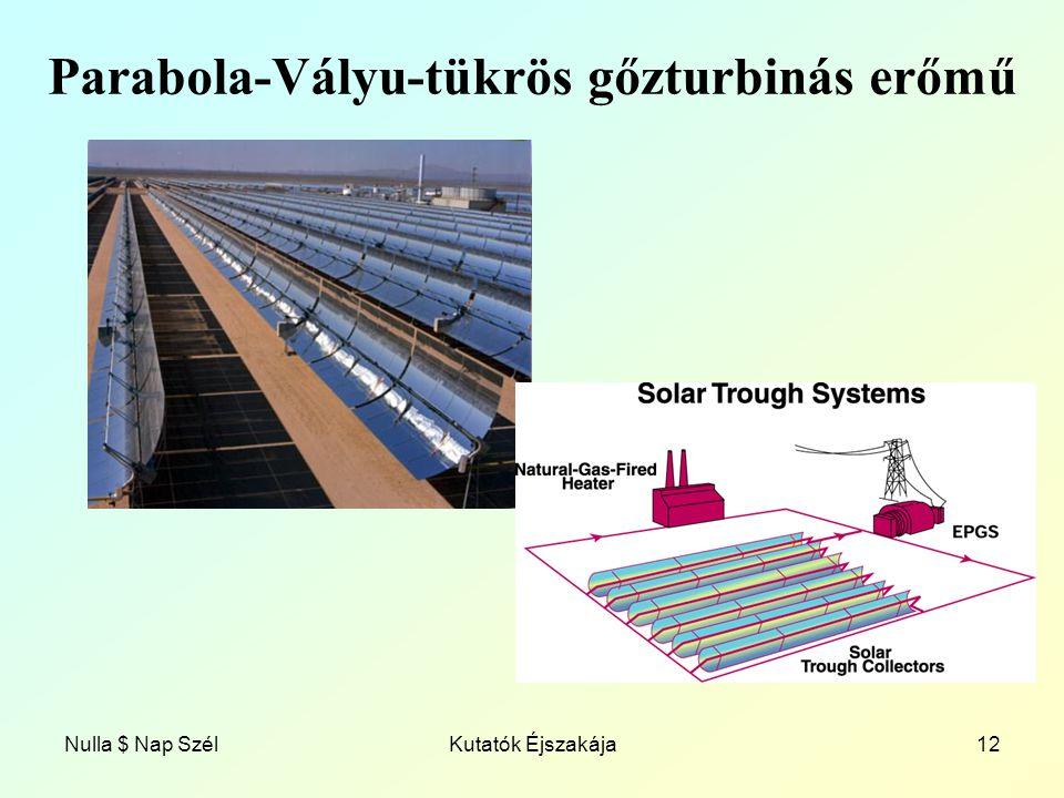 Nulla $ Nap SzélKutatók Éjszakája12 Parabola-Vályu-tükrös gőzturbinás erőmű