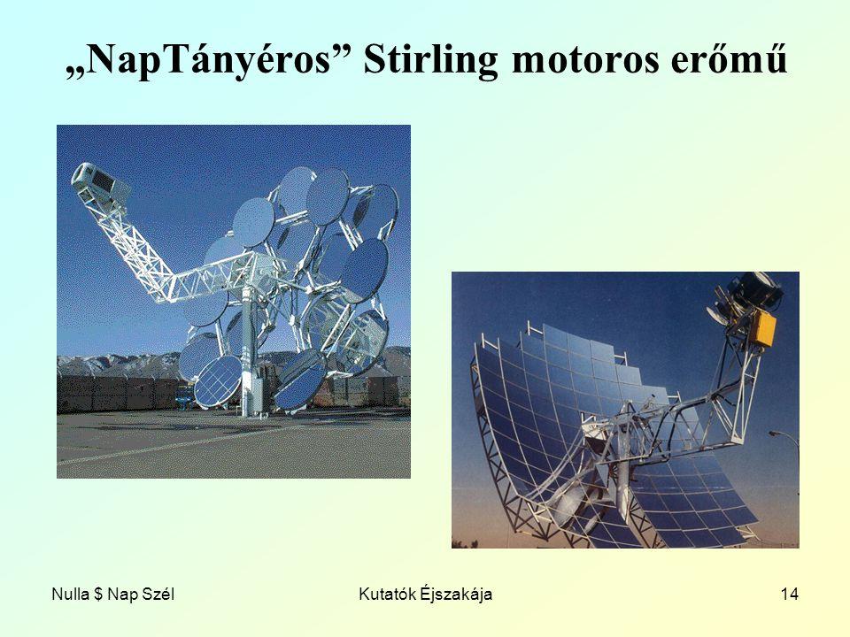 """Nulla $ Nap SzélKutatók Éjszakája14 """"NapTányéros Stirling motoros erőmű"""