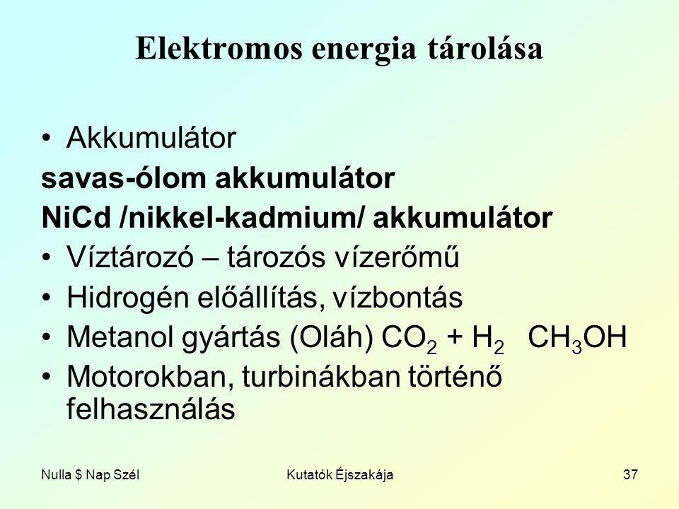 Nulla $ Nap SzélKutatók Éjszakája37 Elektromos energia tárolása Akkumulátor savas-ólom akkumulátor NiCd /nikkel-kadmium/ akkumulátor Víztározó – tározós vízerőmű Hidrogén előállítás, vízbontás Metanol gyártás (Oláh) CO 2 + H 2 CH 3 OH Motorokban, turbinákban történő felhasználás