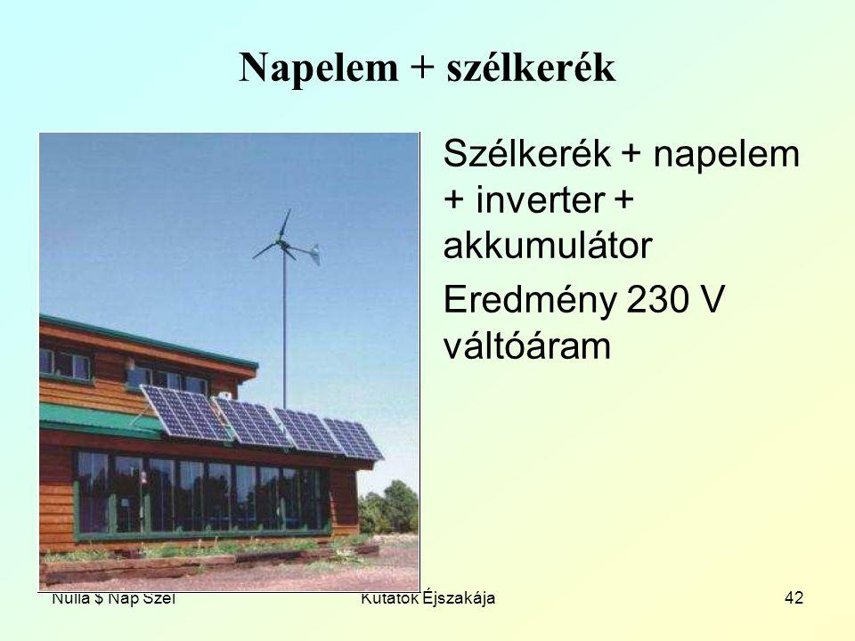 Nulla $ Nap SzélKutatók Éjszakája42 Napelem + szélkerék Szélkerék + napelem + inverter + akkumulátor Eredmény 230 V váltóáram
