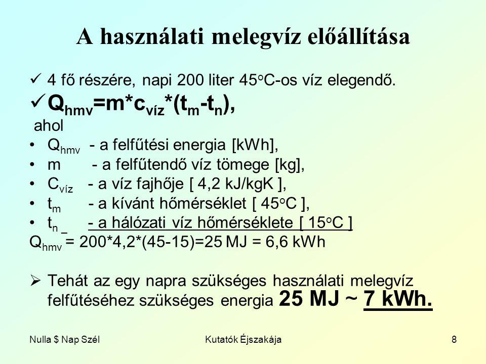 Nulla $ Nap SzélKutatók Éjszakája8 A használati melegvíz előállítása 4 fő részére, napi 200 liter 45 o C-os víz elegendő.