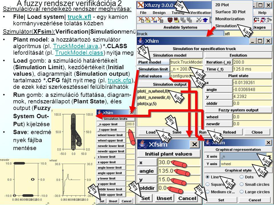 A fuzzy rendszer verifikációja 1 2D vezérlési függvény diagramm (XF2dplot): Verification| 2D Plot menüvel indul X, Y tengelyre változót lehet választani Fixed value:más változók értékét rögzíti X Axis: a tengely felbontásának állítása Plot gomb: diagramm kirajzolása 3D vezérlési függvény diagramm (XF3dplot): Verification| Surface 3D Plot indítja X, Y, Z tengelyre változót lehet választani Number of Samples: a diagramm felbontását lehet állítani Két gördítősávval forgatni lehet Monitoring (XFmt): Verification| Monitoring menüvel indul Input values: változók kézi állítása Szabálybázison kattint: szabályaktivá- ciós szintek, fuzzy eredményhalmaz Output value: éles output érték katt