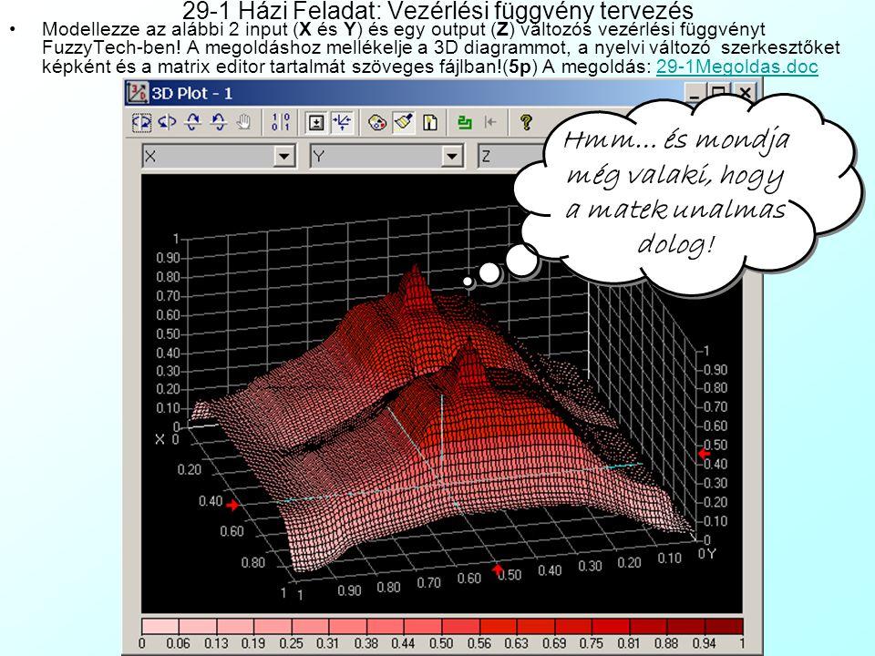 A fuzzy rendszer szintézise 1 A fuzzy rendszer tanítása (XFsl): Tuning| Supervised learning menü Erről a funkcióról a Lesson33-ban lesz szóLesson33 A fuzzy rendszer szintézise (XFj, XFc, XFcpp): Háromféle nyelvre tudja a rendszert lefordítani: ANSI C Synthesys| To C menü MyFirstSystem.c kód-, és MyFirstSystem.h struktúraleíró fájlpárt generálMyFirstSystem.c MyFirstSystem.h void MyFirstSysemInferenceEngine(I1, I2,...