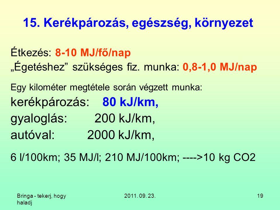 Bringa - tekerj, hogy haladj 2011.09. 23.19 15.
