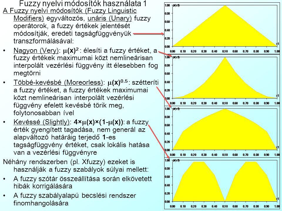 xoxo xixi  (x i,x o ) A vezérlési függvény modellezése A fuzzy hipergúlák paraméterezésének megválasztásával azonos Aggregációt (MIN), Kompozíciót (M