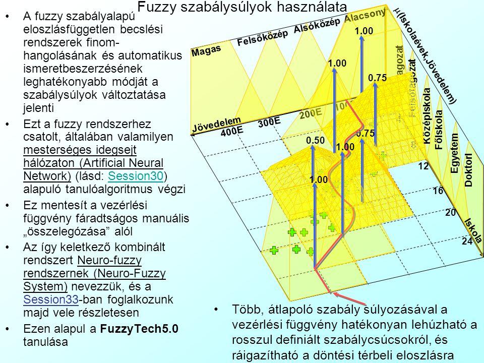 """Fuzzy szabálysúlyok használata A fuzzy szabályalapú eloszlásfüggetlen becslési rendszerek finom- hangolásának és automatikus ismeretbeszerzésének leghatékonyabb módját a szabálysúlyok változtatása jelenti Ezt a fuzzy rendszerhez csatolt, általában valamilyen mesterséges idegsejt hálózaton (Artificial Neural Network) (lásd: Session30) alapuló tanulóalgoritmus végziSession30 Ez mentesít a vezérlési függvény fáradtságos manuális """"összelegózása alól Az így keletkező kombinált rendszert Neuro-fuzzy rendszernek (Neuro-Fuzzy System) nevezzük, és a Session33-ban foglalkozunk majd vele részletesen Ezen alapul a FuzzyTech5.0 tanulása  (Iskolaévek,Jövedelem) Jövedelem Iskola Alacsony Alsóközép Felsőközép Magas 100E 200E 300E 400E Alsótagozat Felsőtagozat Középiskola Főiskola Egyetem Doktori 4 8 12 16 20 24 1.00 0.75 Több, átlapoló szabály súlyozásával a vezérlési függvény hatékonyan lehúzható a rosszul definiált szabálycsúcsokról, és ráigazítható a döntési térbeli eloszlásra 1.00 0.50 0.75 1.00"""
