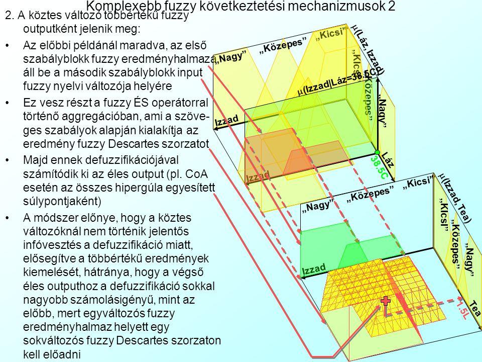 Komplexebb fuzzy következtetési mechanizmusok 1 A bonyolultabb fuzzy rendszerek általában több, egymással előrecsatoló kapcsolatban álló szabályblokk alkotta hierarchiaként épülnek fel: egy vagy több alsószintű blokk output változói a felsőbbszintű blokk input változói Ez azért van mert a fuzzy szabályok manuális definiálása elég nehézkes lenne egy 5-8 változónál nagyobb dimenziószámú döntési térben, és a szükséges szabályok száma a változószámmal robbanásszerűen nő.
