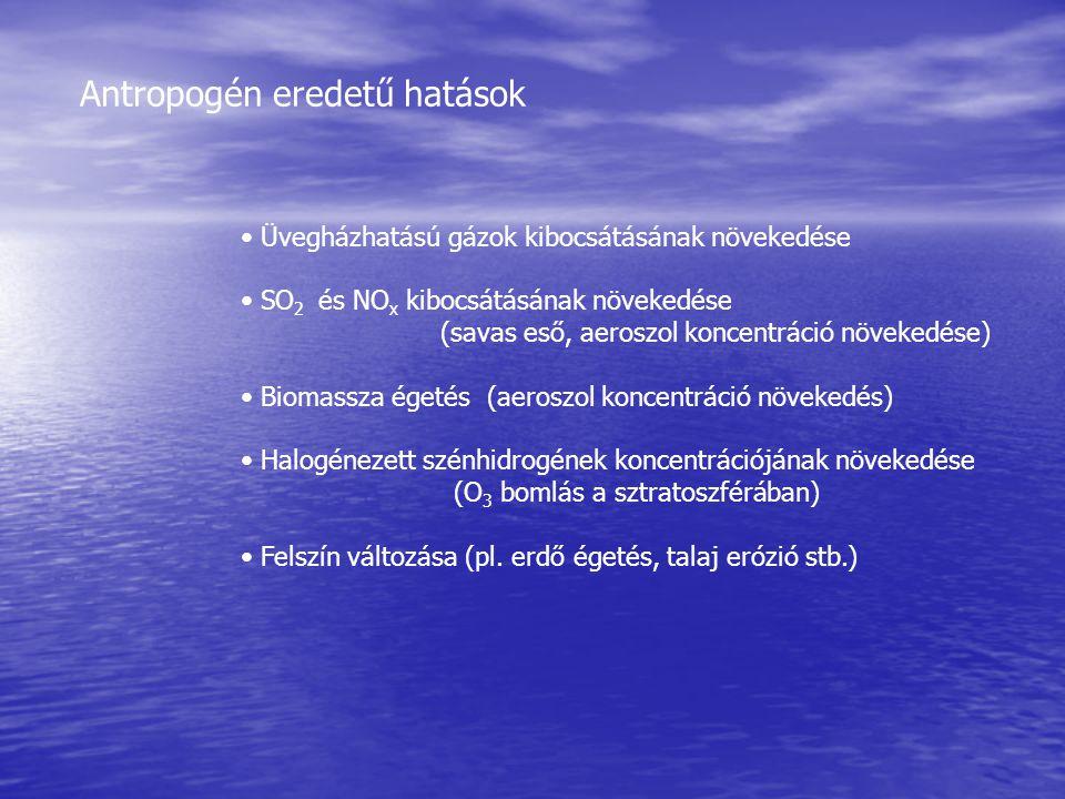Antropogén eredetű hatások Üvegházhatású gázok kibocsátásának növekedése SO 2 és NO x kibocsátásának növekedése (savas eső, aeroszol koncentráció növekedése) Biomassza égetés (aeroszol koncentráció növekedés) Halogénezett szénhidrogének koncentrációjának növekedése (O 3 bomlás a sztratoszférában) Felszín változása (pl.