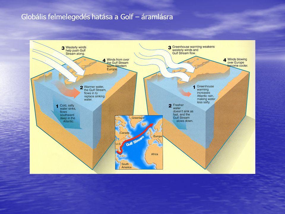 Globális felmelegedés hatása a Golf – áramlásra