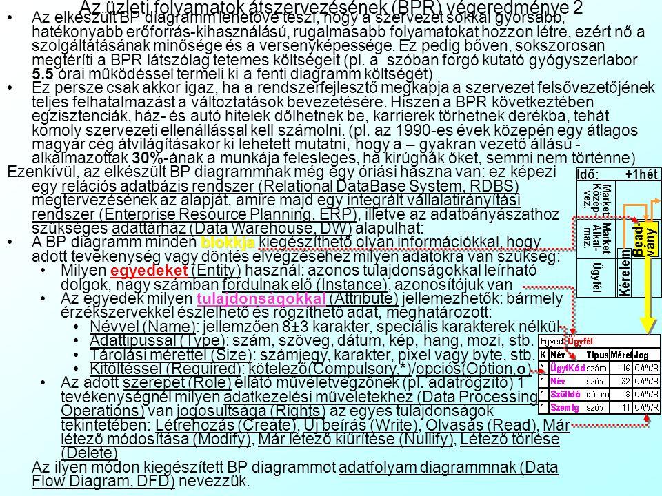 Az üzleti folyamatok átszervezésének (BPR) végeredménye 1 Az alábbi példában egy gyógyszerkutató labor kutatási folyamatának BP diagrammja látható.