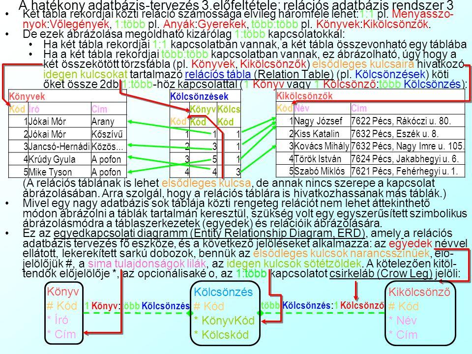 A hatékony adatbázis-tervezés 3.előfeltétele: relációs adatbázis rendszer 2 Egy adatbázis tábla (Database Table) önmagában rendkívül rugalmatlan tároló: soraiban rekordok (Record) találhatók, amelyek egy egyed (pl.