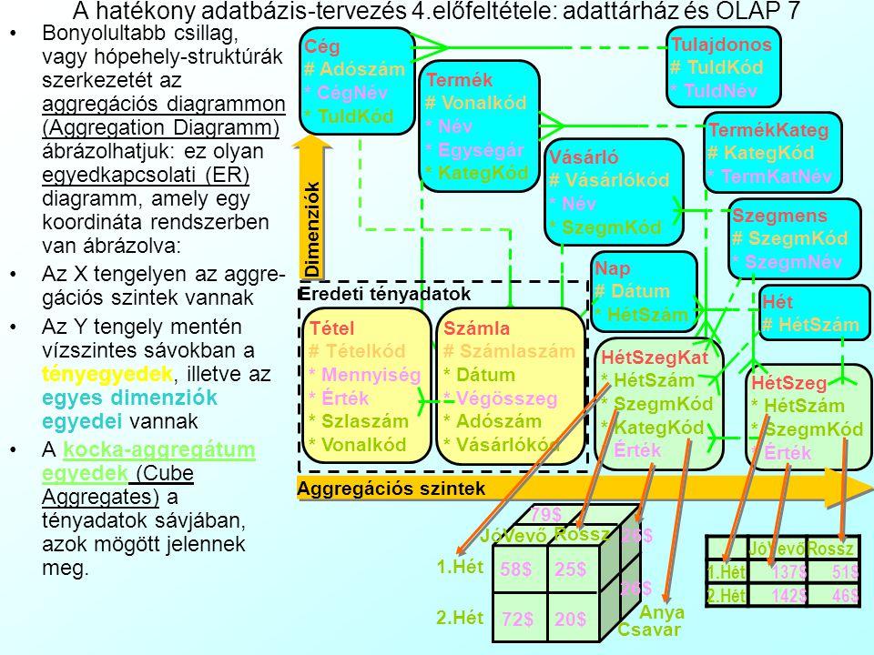 A hatékony adatbázis-tervezés 4.előfeltétele: adattárház és OLAP 6 Az OLAP rendszerek mezítlábas formáját, az Excel Kimutatásokat már a Lesson8–ban ismertettük.Lesson8 OLAP rendszereket számos gyártó kínál (lásd: OLAP), ezek két csoportra oszthatók: OLAP Relációs OLAP (ROLAP): az adatkockák nem tárolódnak fixen, hanem mindig relációs adatbázisból számolódnak ki.