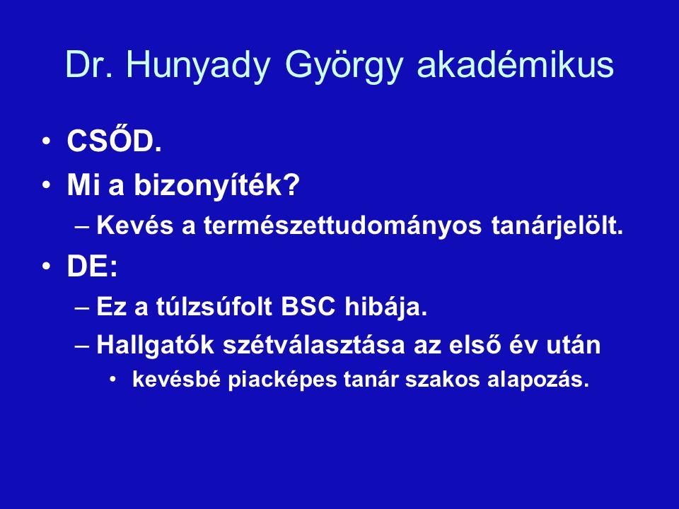 Dr. Hunyady György akadémikus CSŐD. Mi a bizonyíték.