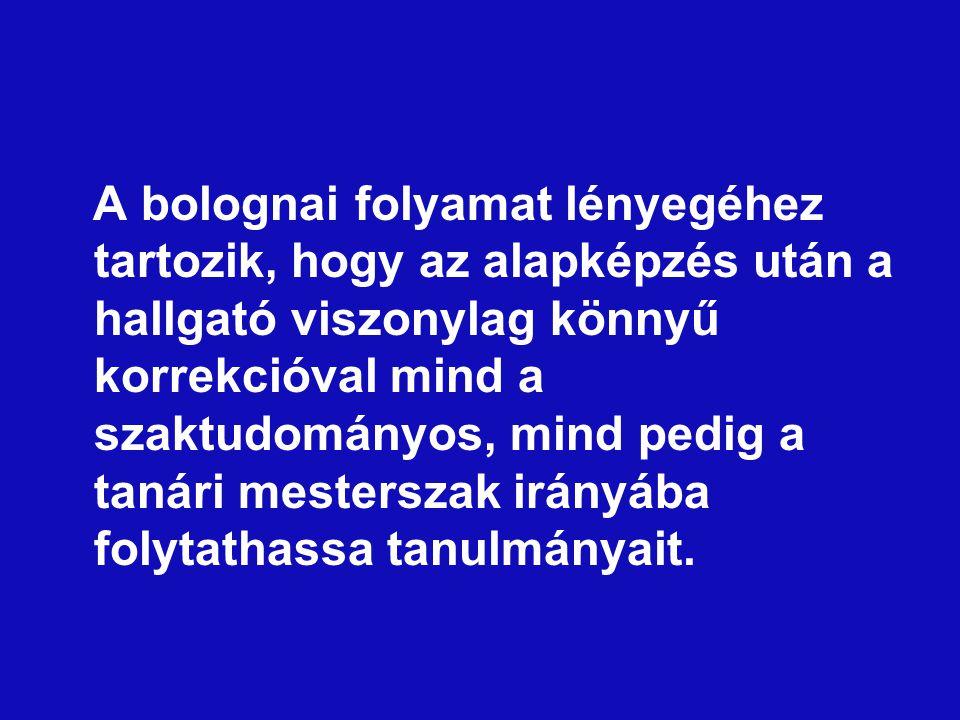 Dr.Hunyady György akadémikus CSŐD. Mi a bizonyíték.