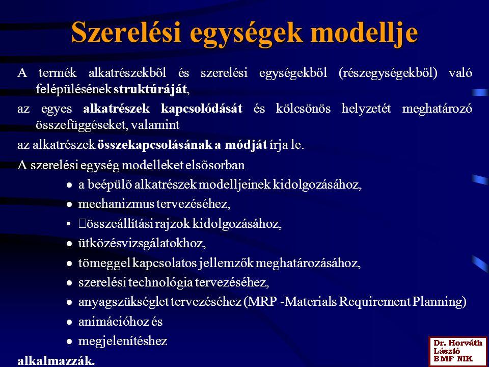 Szerelési egységek modellje A termék alkatrészekbõl és szerelési egységekből (részegységekből) való felépülésének struktúráját, az egyes alkatrészek k