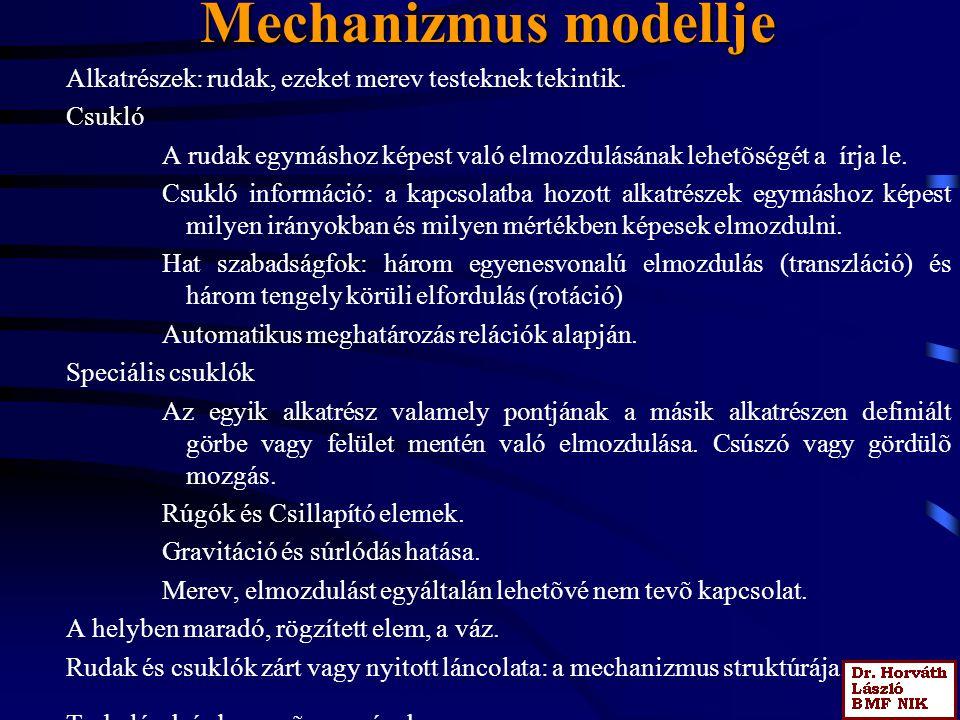 Mechanizmus modellje Alkatrészek: rudak, ezeket merev testeknek tekintik. Csukló A rudak egymáshoz képest való elmozdulásának lehetõségét a írja le. C