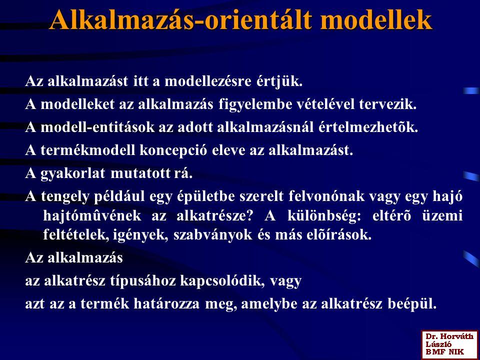 Alkalmazás-orientált modellek Az alkalmazást itt a modellezésre értjük. A modelleket az alkalmazás figyelembe vételével tervezik. A modell-entitások a