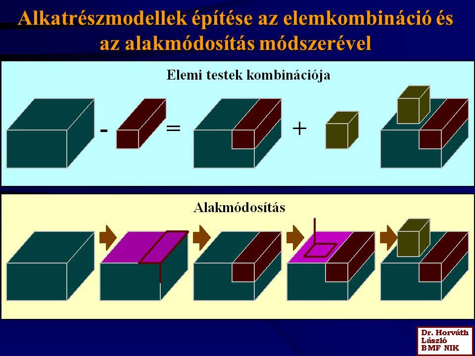 Alkatrészmodellek építése az elemkombináció és az alakmódosítás módszerével