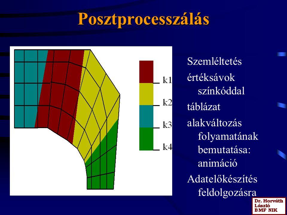 Posztprocesszálás Szemléltetés értéksávok színkóddal táblázat alakváltozás folyamatának bemutatása: animáció Adatelőkészítés feldolgozásra