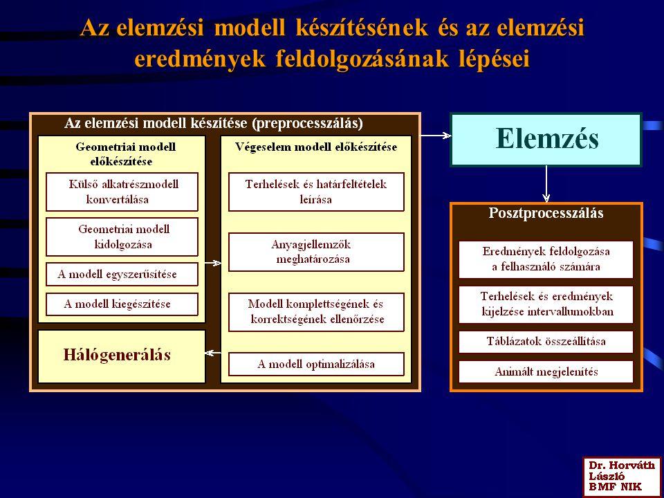 Az elemzési modell készítésének és az elemzési eredmények feldolgozásának lépései