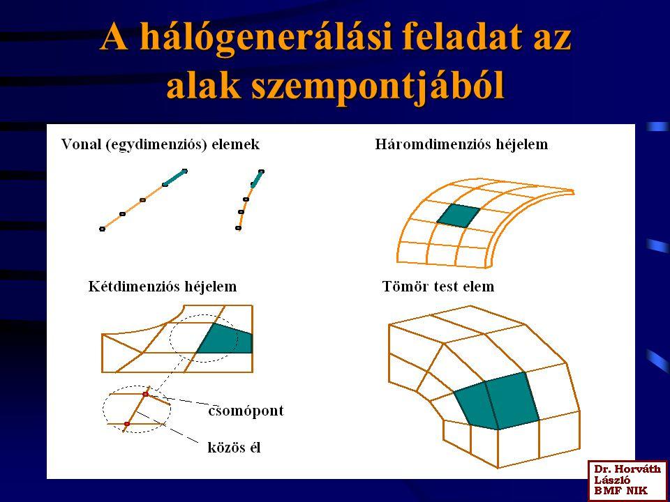 Véges elemek Az elemek alakja a felbontandó alaknak megfelelõ típusok közül választható Egydimenziós elem, kétdimenziós héjelem (háromszög vagy négyszög keresztmetszetû), háromdimenziós héj, valódi térbeli elemek (a harmadik méret állandó vagy változó).