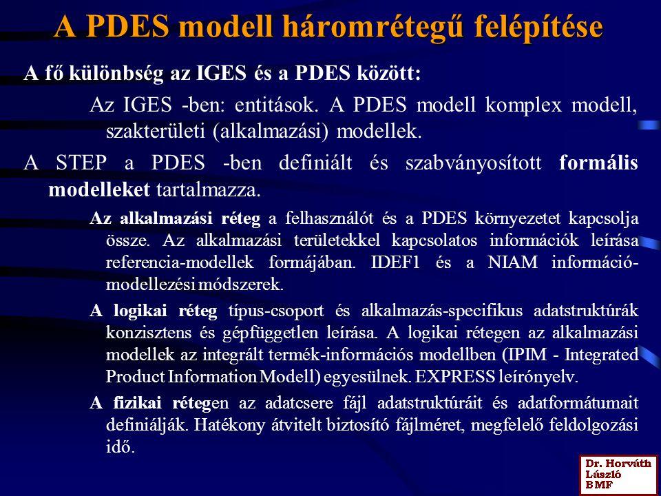 A PDES modell háromrétegű felépítése A fő különbség az IGES és a PDES között: Az IGES -ben: entitások. A PDES modell komplex modell, szakterületi (alk