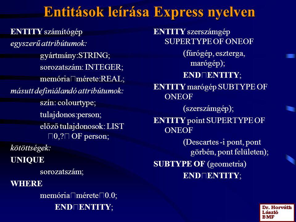 Entitások leírása Express nyelven ENTITY számítógép egyszerű attribútumok: gyártmány:STRING; sorozatszám: INTEGER; memória  mérete:REAL; másutt defin