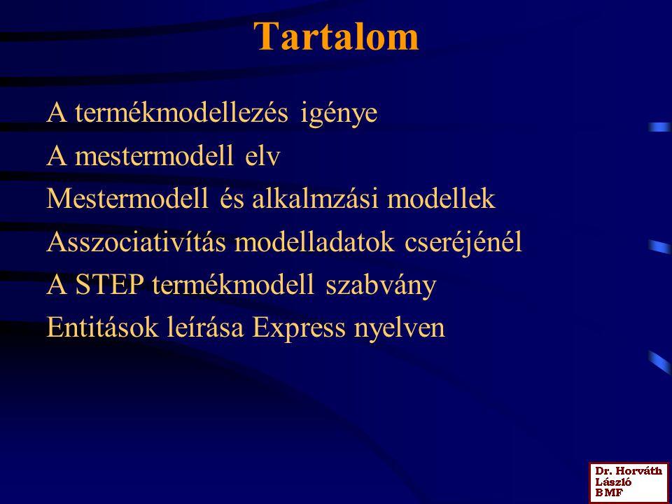 Tartalom A termékmodellezés igénye A mestermodell elv Mestermodell és alkalmzási modellek Asszociativítás modelladatok cseréjénél A STEP termékmodell szabvány Entitások leírása Express nyelven