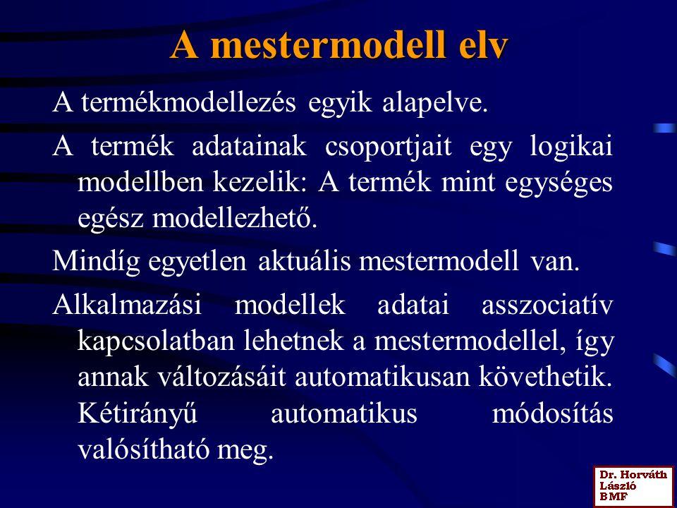 A mestermodell elv A termékmodellezés egyik alapelve. A termék adatainak csoportjait egy logikai modellben kezelik: A termék mint egységes egész model